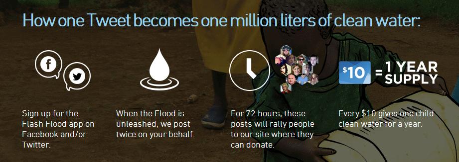 flash flood for good